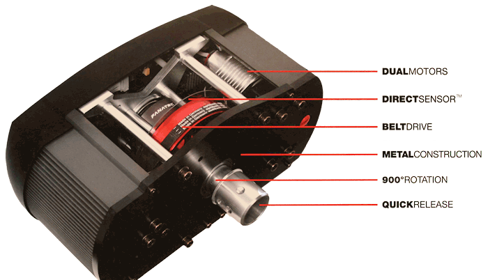 Fanatec Clubsport Wheel: les tests Nextgen Avt%20boite