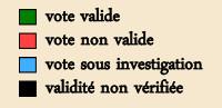 http://madcat.zero.free.fr/images/fanatec/fanatec%20CT%20title%20validit%e9%20votes.jpg